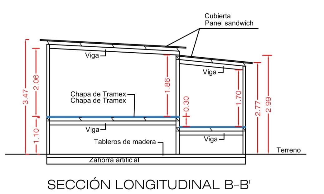sectiune laterala